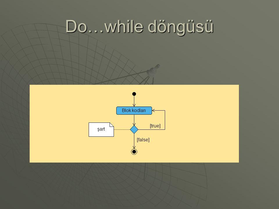 Do…while döngüsü Blok kodları [true] [false] şart